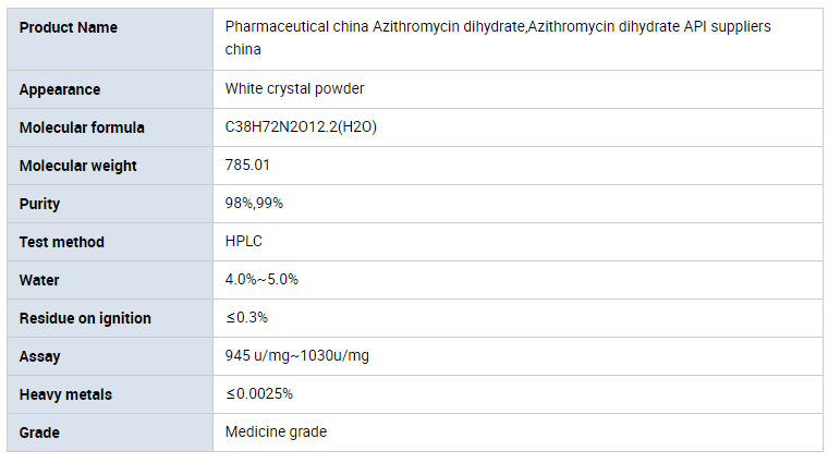 Azithromycin Dihydrate .PNG