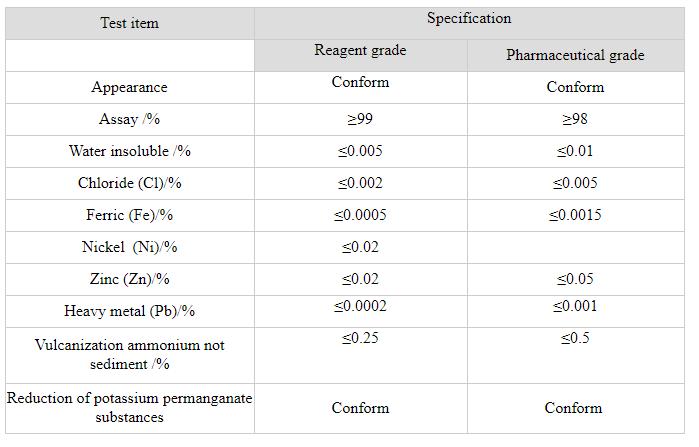 Manganese (II) Sulfate Monohydrate.PNG