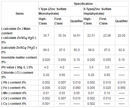 Zinc Sulphate Monohydrate.PNG