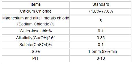Calcium Chloride.PNG