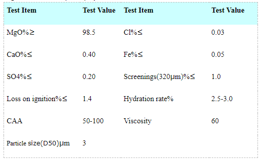 Magnesium Oxide.PNG