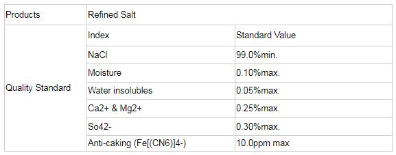 Sodium chloride.PNG